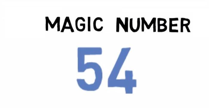 Turneringsformat 54 lag
